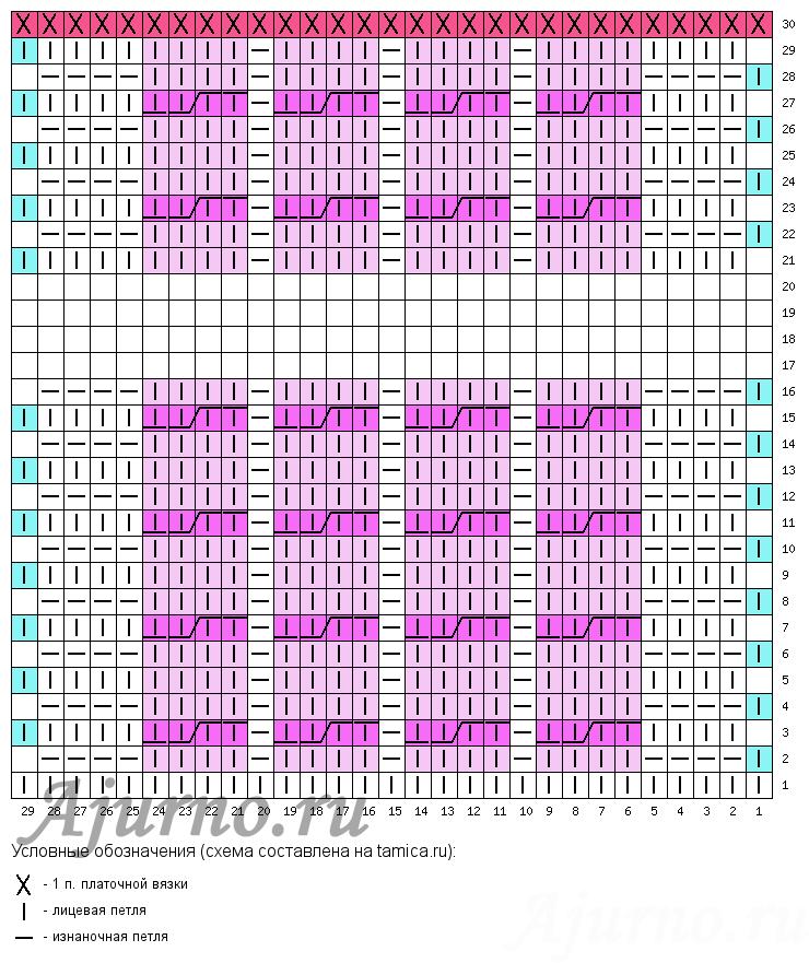 Схема Вязания Снуд Косами