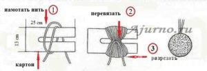 Схема помпон